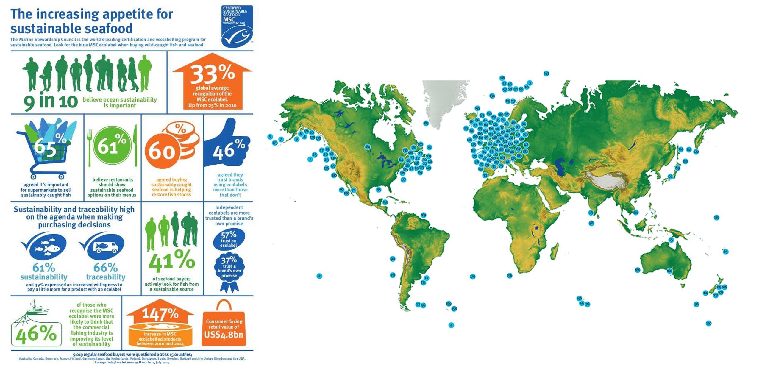 http://skollworldforumorg.c.presscdn.com/wp-content/uploads/2014/02/marine-stewardship-council-sl4.jpg