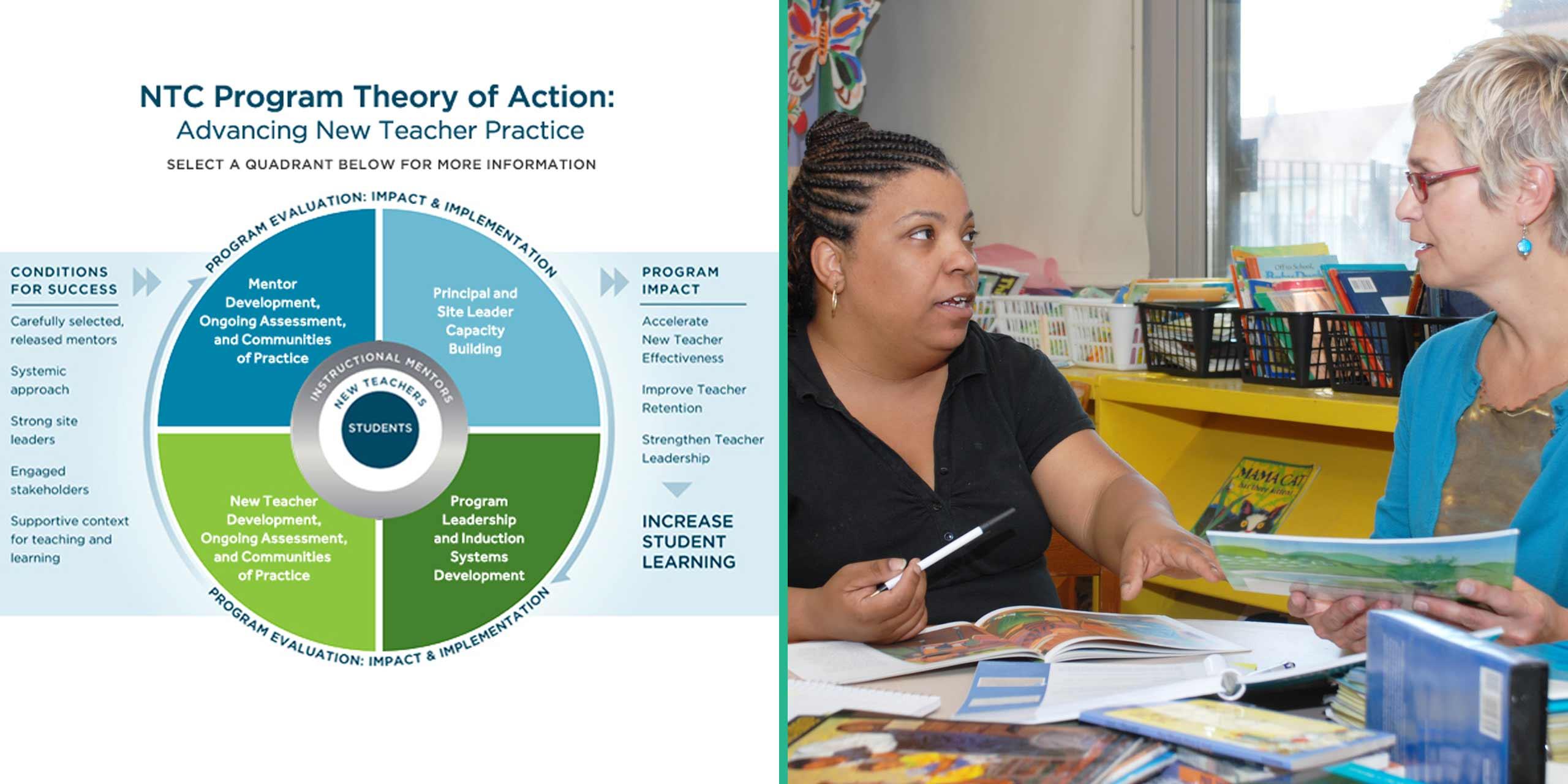 http://s12982.pcdn.co/wp-content/uploads/2014/02/new-teacher-center-sl2.jpg