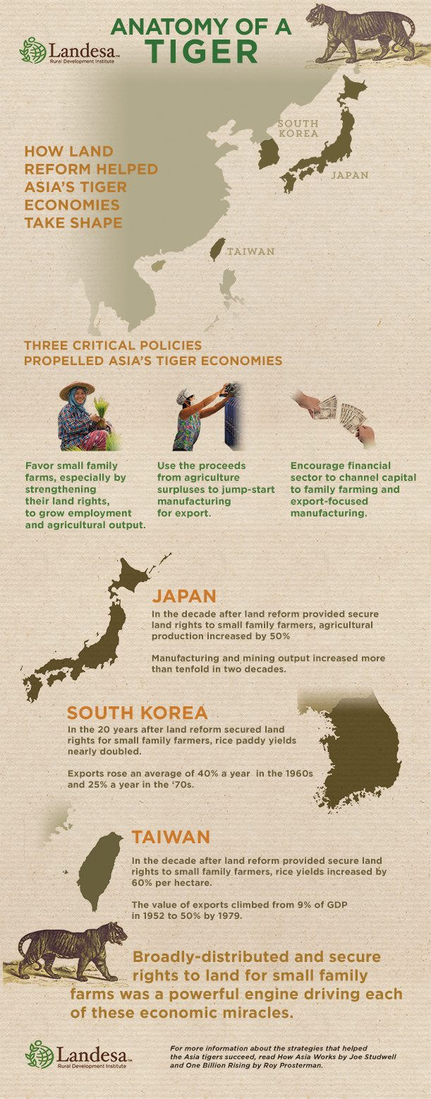 how-asia-works-infographic