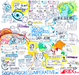Highlights from the Social Progress Imperative 2017 Summit