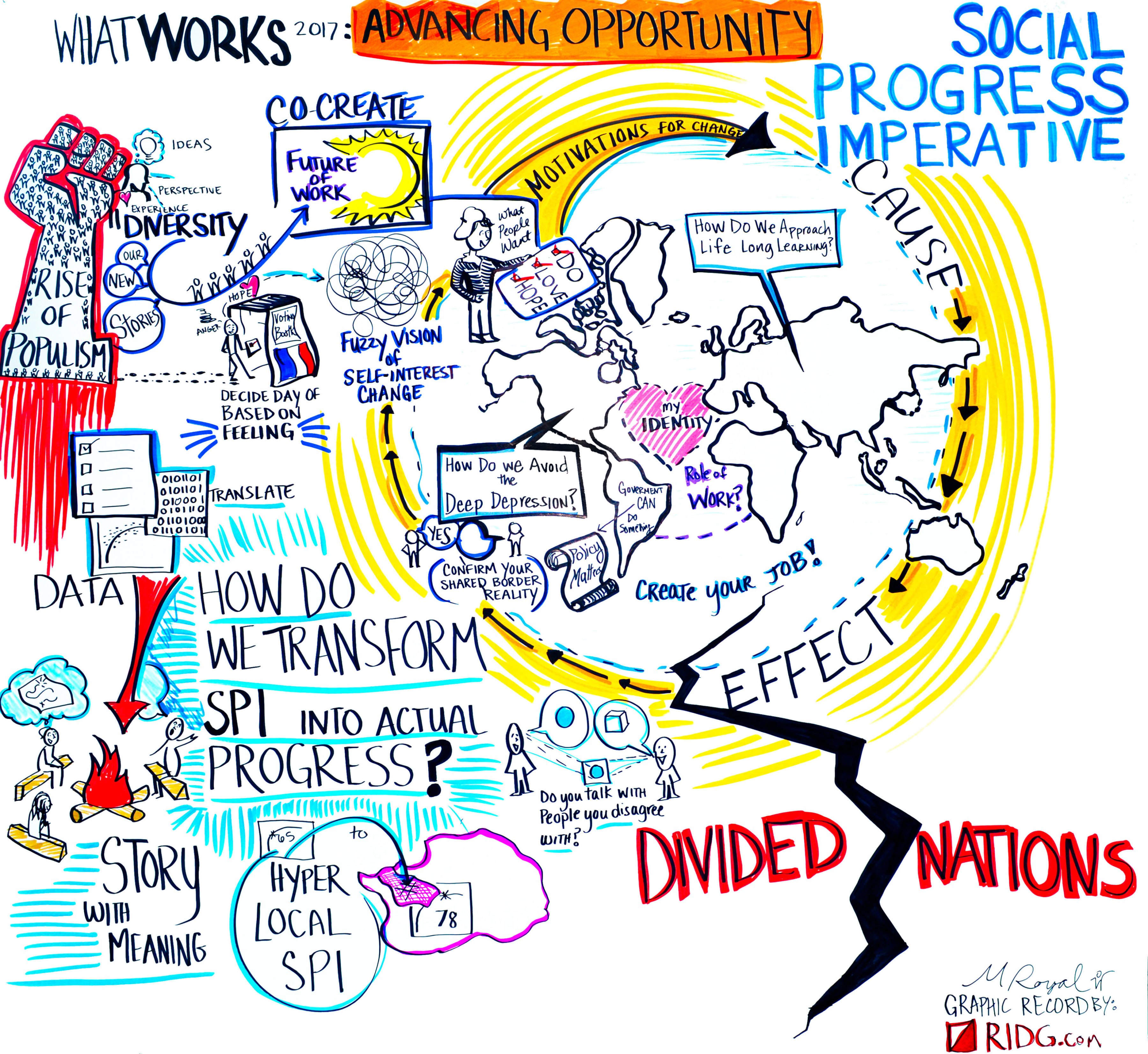 http://s12982.pcdn.co/wp-content/uploads/2017/05/Social-Progress-Index-Graphic-Records-5-e1493679270935.jpg